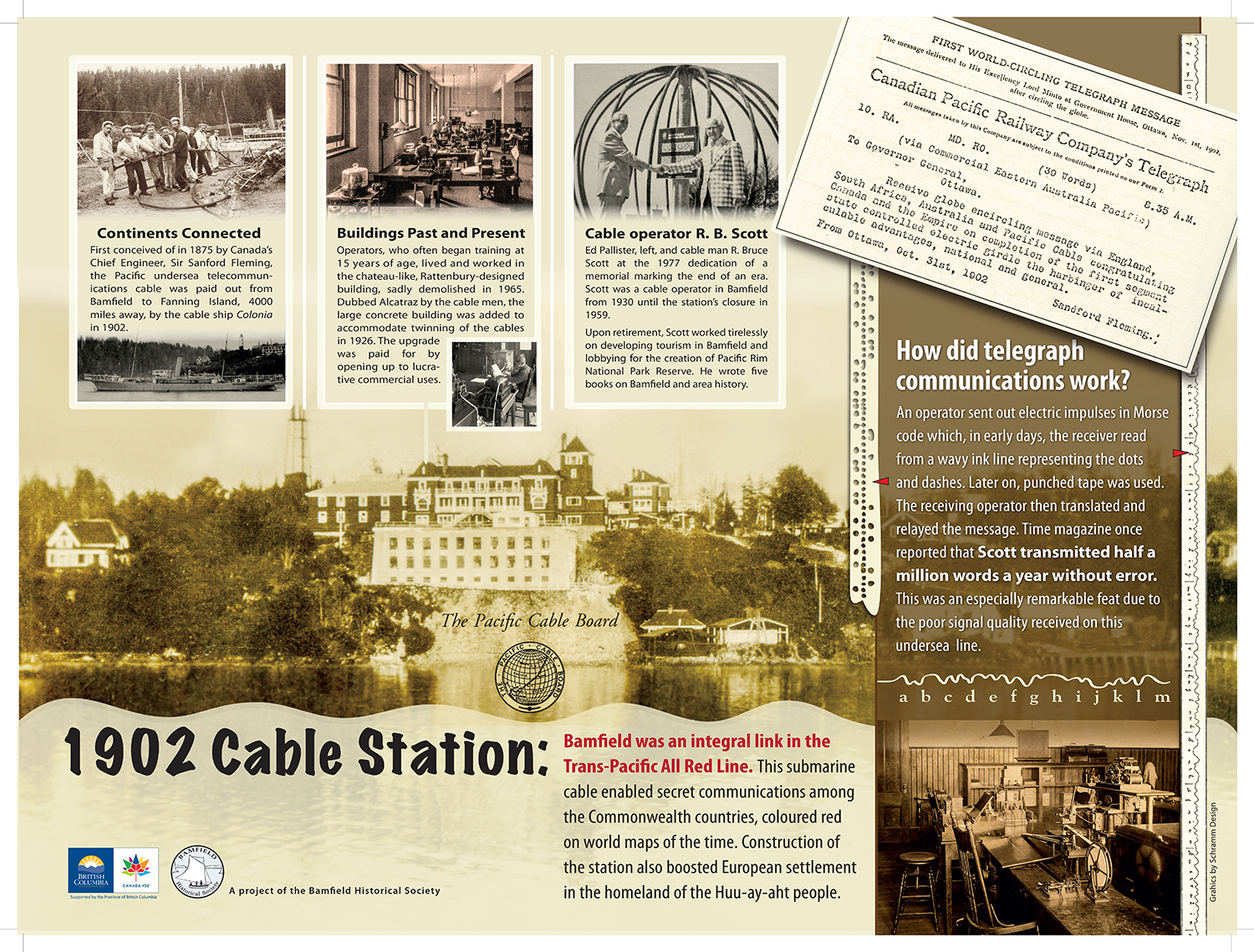 cable station sign final