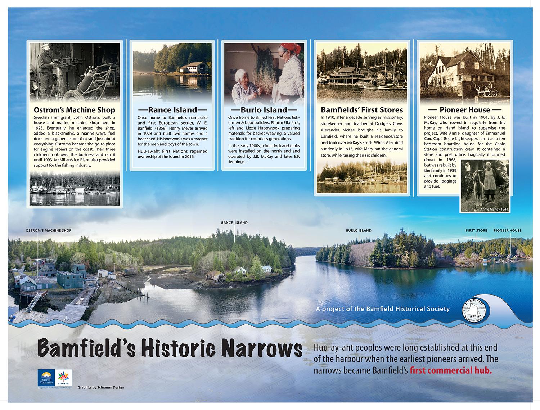 historic narrows sign